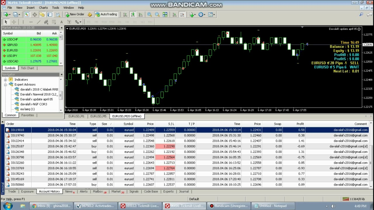 Managed forex accounts $100 minimum