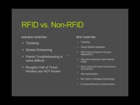 Implementing RFID & The Road to Cashless - Part 2