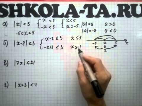 Алгебра 9 кл. Мордкович. Параграф 1.17