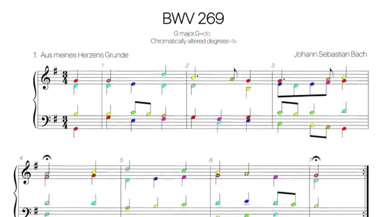 Bach chorale BWV 269 colored score (370 chorales no.1) - YouTube