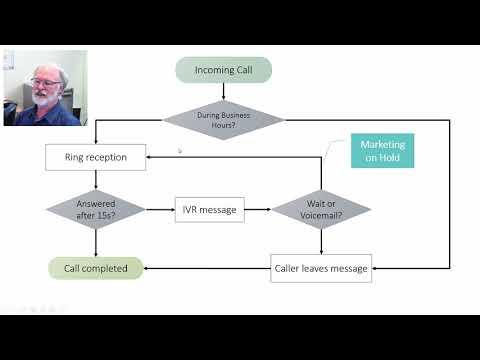 incoming calls - Myhiton