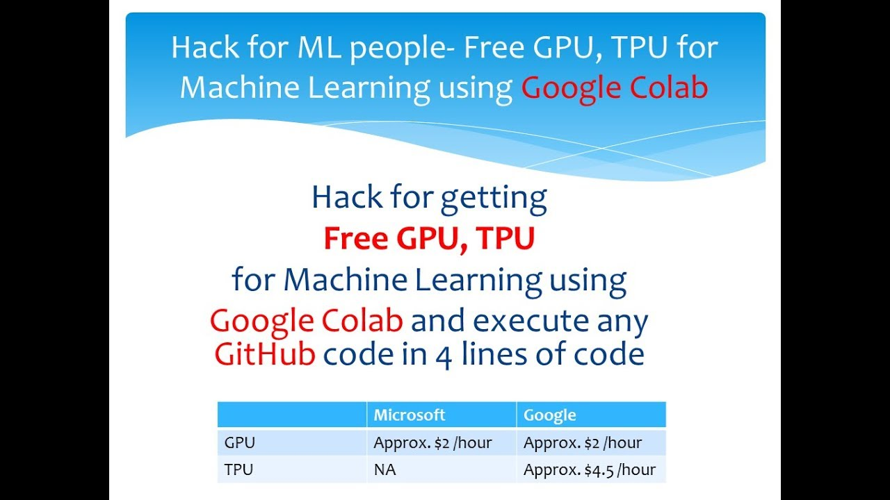 Hack for Free GPU, TPU for using Google Colab and execute any GitHub code  in 4 lines of code