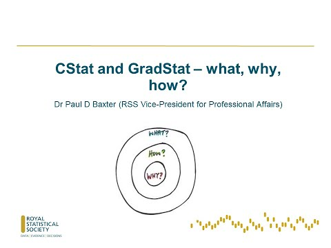 CStat and GradStat: What? Why? How?