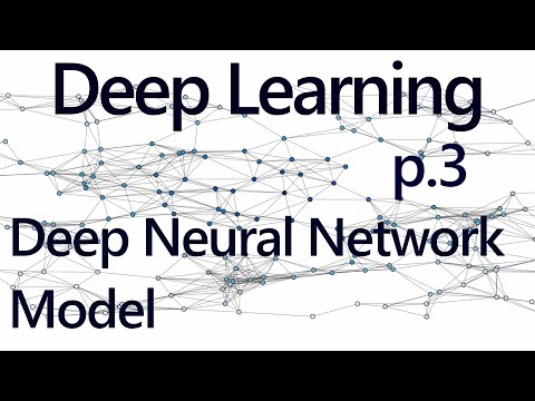 Neural Network Model - Deep Learning with Neural Networks and TensorFlow