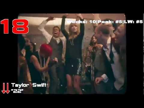 top 20 single charts 2013 deutschland