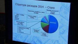 Настоящее и будущее среднего класса в России