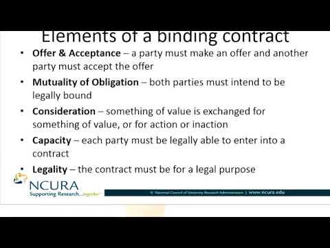 What is a Contract? & What are the Elements of a Binding Contract?