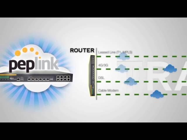 Peplink SpeedFusion Bandwidth Bonding