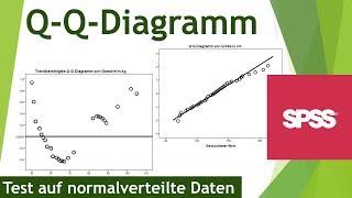Q-Q-Diagramm in SPSS - Test auf Normalverteilung der Daten - Daten analysieren in SPSS (36)