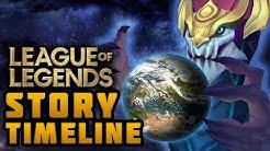 Official Timeline of League of Legends