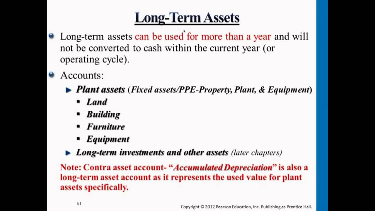 are patents long term assets