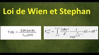 3. loi de Wien et loi de Stephan : Corps Noir- SMP/MIPC/Sciences et technologie