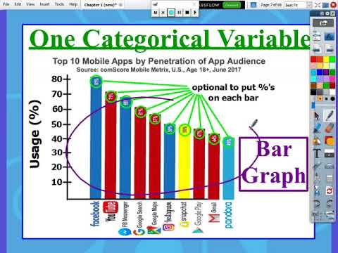 ap stats (iii) inferential statistics standardized test statistic: statistic - parameter standard deviation of statistic confidence interval: statistic ± (critical value) • (standard deviation of statistic.