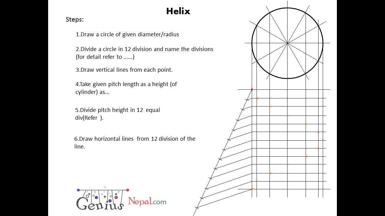 engineering drawing tutorials  plane geometrical construction  helix