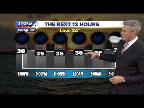Brian Gotter's Thanksgiving Storm Team 4cast