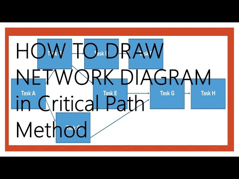 PMP CPM Analysis Drawing A Network Diagram YouTube