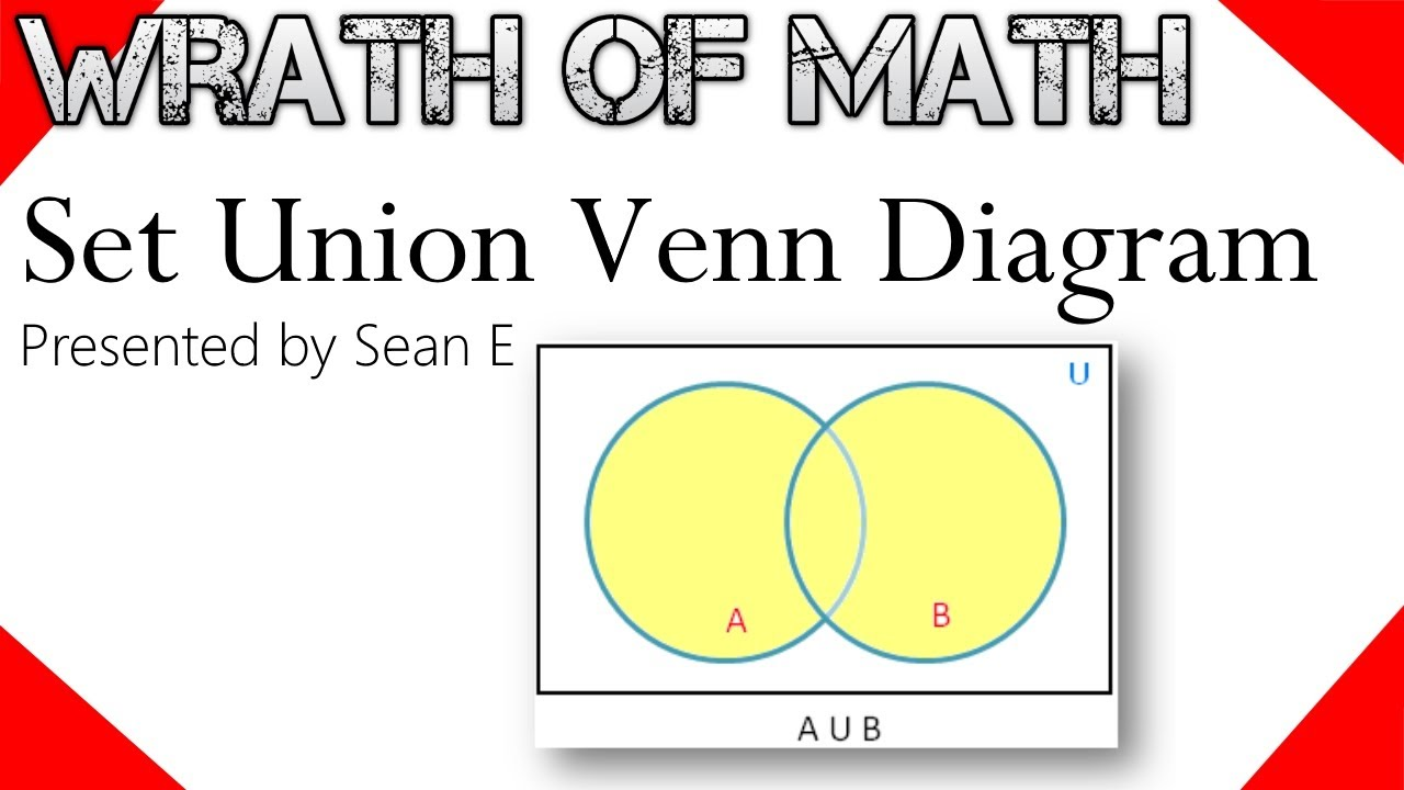 Set union in venn diagram set diagrams youtube set union in venn diagram set diagrams pooptronica Choice Image