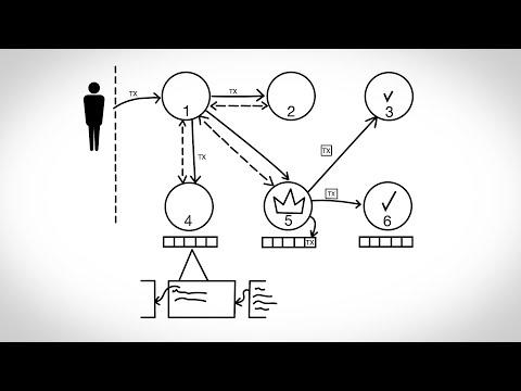 What is blockchain? - Developer Perspectives On Blockchain series