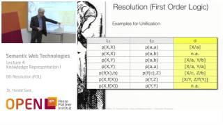 04 - 08 Resolution (FOL)