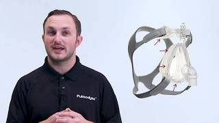 Pro-Fit™ Inservice Video
