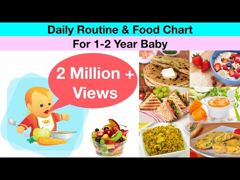 Daily Routine & Food Chart For 1-2 Year Old Baby (Hindi) ||Complete Diet Plan