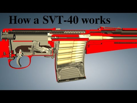 How a SVT-40 works