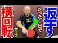 【元中国1位】横回転サーブのレシーブミスが減る方法  中国卓球 孟コーチ 【卓球知恵袋】