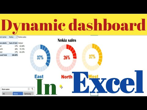 Dynamic dashboard in excel || excel dashboard with slicers || doughnut chart excel