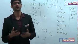 Electrical Engineering Video | Post GATE Guidance for M.Tech in IIT/NIT & PSU jobs(Click to Know more: http://goo.gl/Fyv3Sv GATE results are out and we hope you scored well in GATE, are you still confused? Do you have lots of questions, ..., 2015-03-27T11:32:23.000Z)