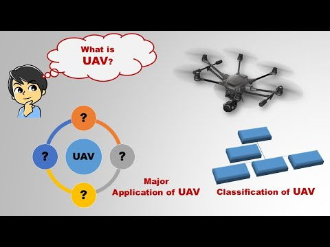 Understanding Unmanned Aerial Vehicles (UAVs) | Application of UAVs | Classification of UAVs