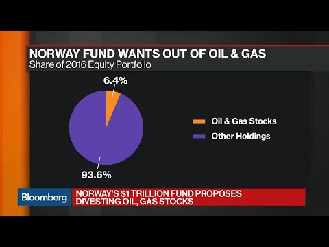 Norway's Wealth Fund Proposes Oil, Gas Stock Exit