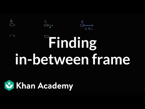 Finding an in-between frame of reference | Special relativity | Physics | Khan Academy