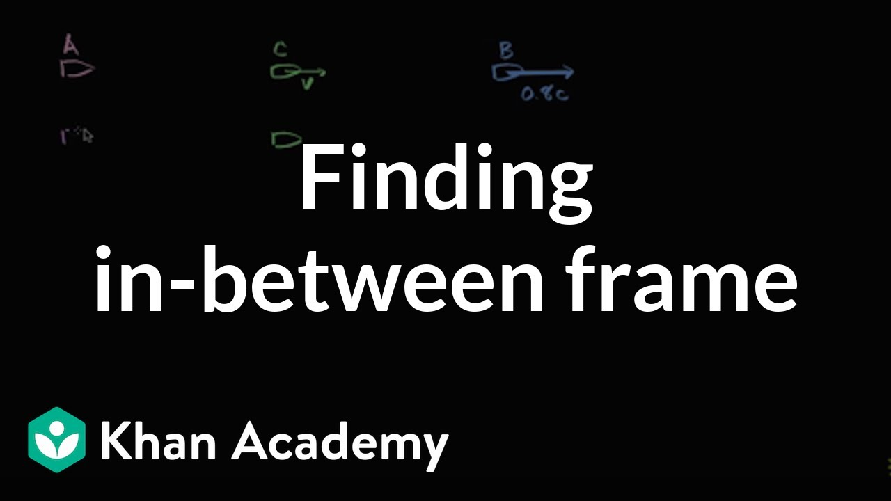 Finding My Way By Applying Relativity >> Finding An In Between Frame Of Reference Video Khan Academy