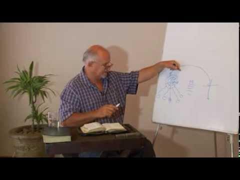 Bybelstudie Sessie 2 (Afrikaans)