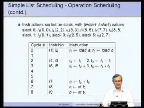 Instruction Scheduling Part 2 Video Lecture By Prof Y N Srikant Of Iisc Bangalore