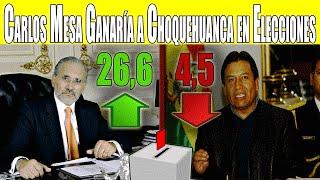 Carlos Mesa Ganaría Elecciones 2019 (Encuesta Agosto 2016)