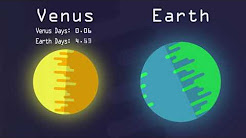 How Long is a Day on Venus?