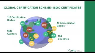 iso 22000 2018 fssc version 5 what will change for your site