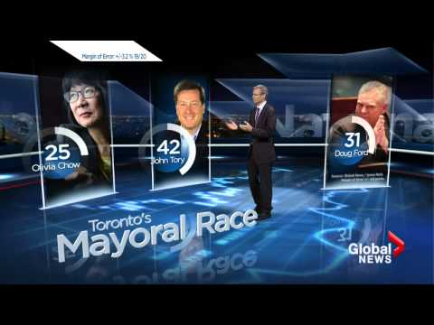 Countdown to Toronto mayoral election