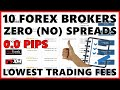 Top 5 Recommended Forex Brokers