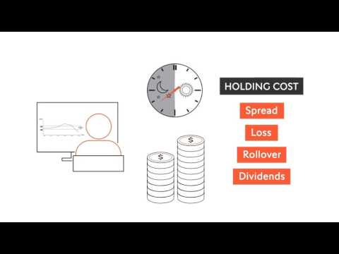 Learn to Trade Forex – 7. CFD Pricing & Funding | Swissquote