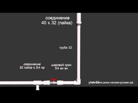Однотрубная система 2-х этажного дома из полипропилена