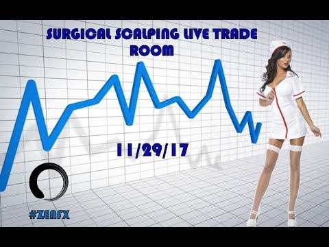 Surgical Scalping Live Trade Room - 11/29