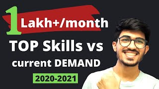 TOP high paying SKILLS to learn in 2020 | Ali Solanki