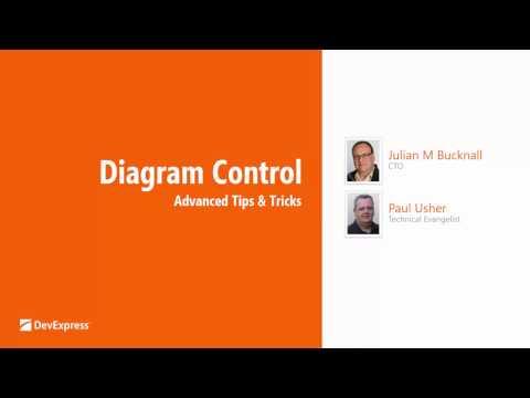 Diagram Control - Advanced Tips & Tricks
