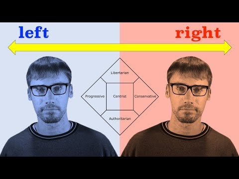 Political Spectrums Explained — Why is there a left wing and right wing?