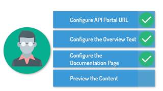 3 - Documenting your API in Oracle API Platform Cloud Service video thumbnail