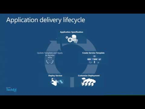 TechEd Europe 2012 Application Management in Private and Public Clouds