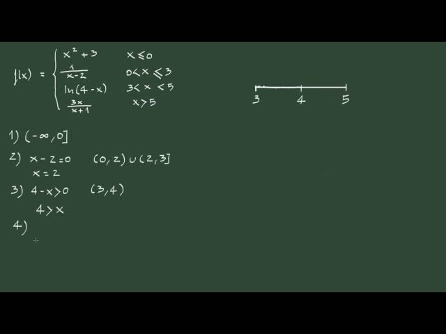 2.5. Dominio de una función a trozos.
