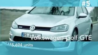 Best Selling Electric Cars Europe